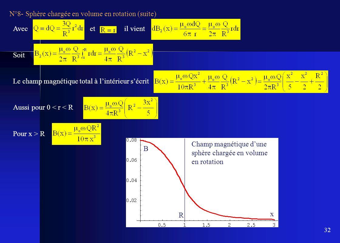 N°8- Sphère chargée en volume en rotation (suite)