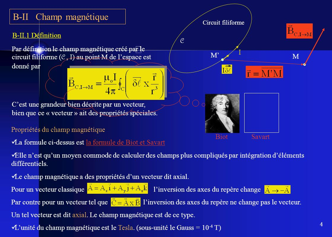B-II Champ magnétique M' I C M B-II.1 Définition