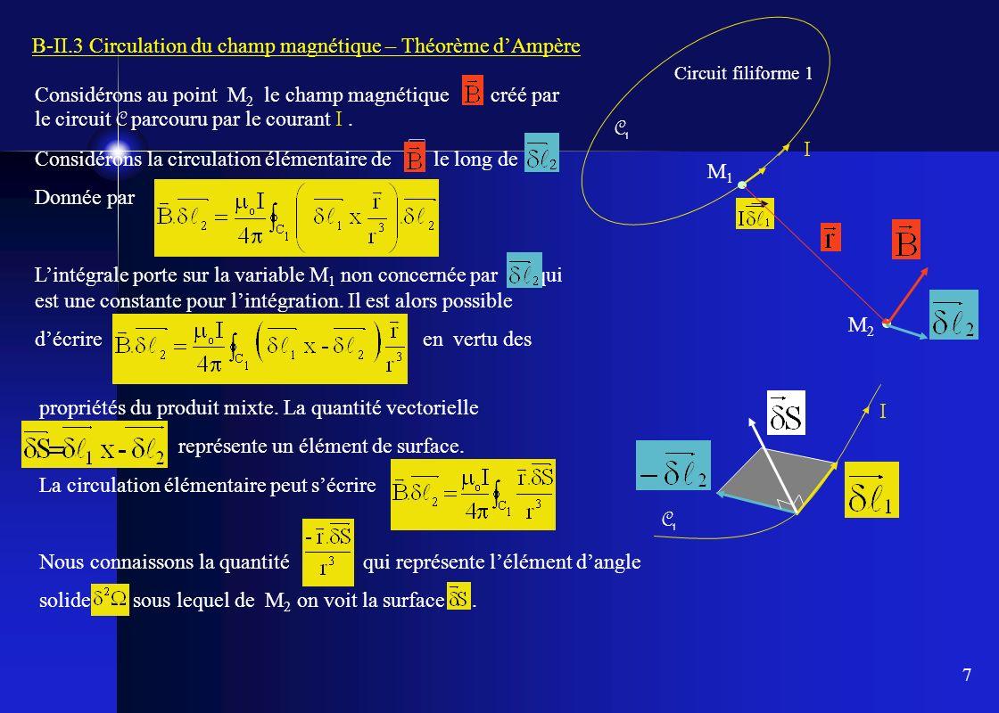 B-II.3 Circulation du champ magnétique – Théorème d'Ampère