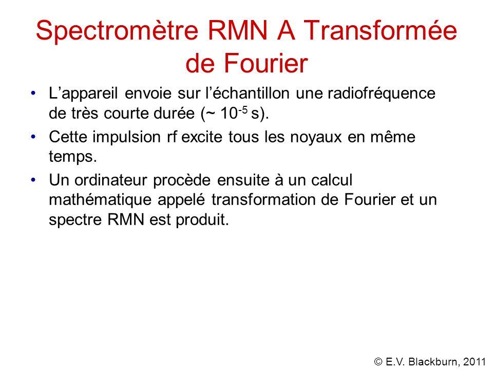 Spectromètre RMN A Transformée de Fourier