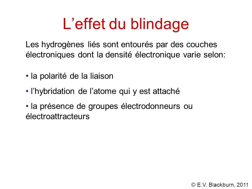L'effet du blindage Les hydrogènes liés sont entourés par des couches électroniques dont la densité électronique varie selon: