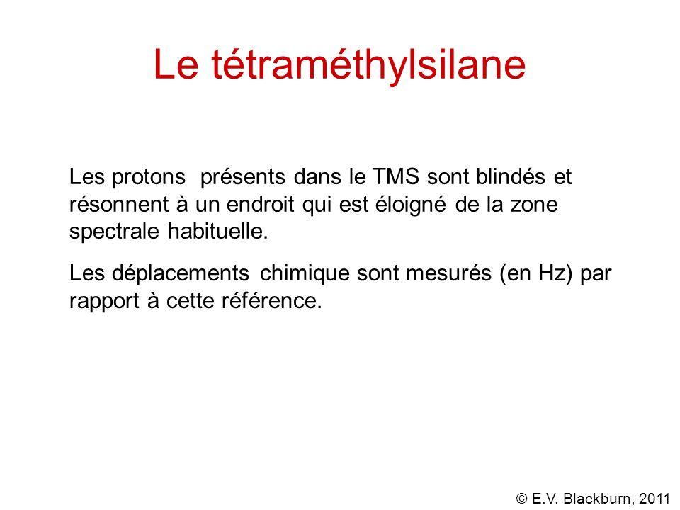 Le tétraméthylsilane Les protons présents dans le TMS sont blindés et résonnent à un endroit qui est éloigné de la zone spectrale habituelle.