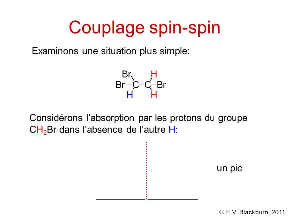 Couplage spin-spin Examinons une situation plus simple: