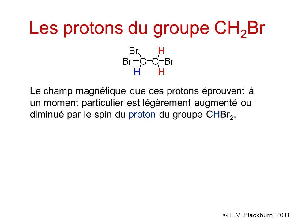 Les protons du groupe CH2Br