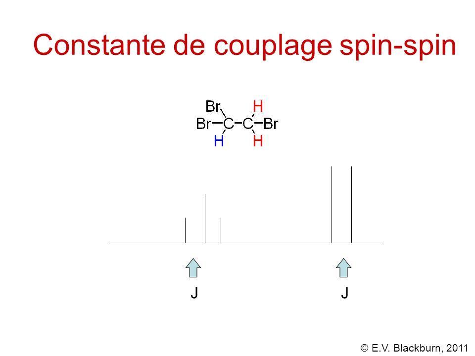 Constante de couplage spin-spin