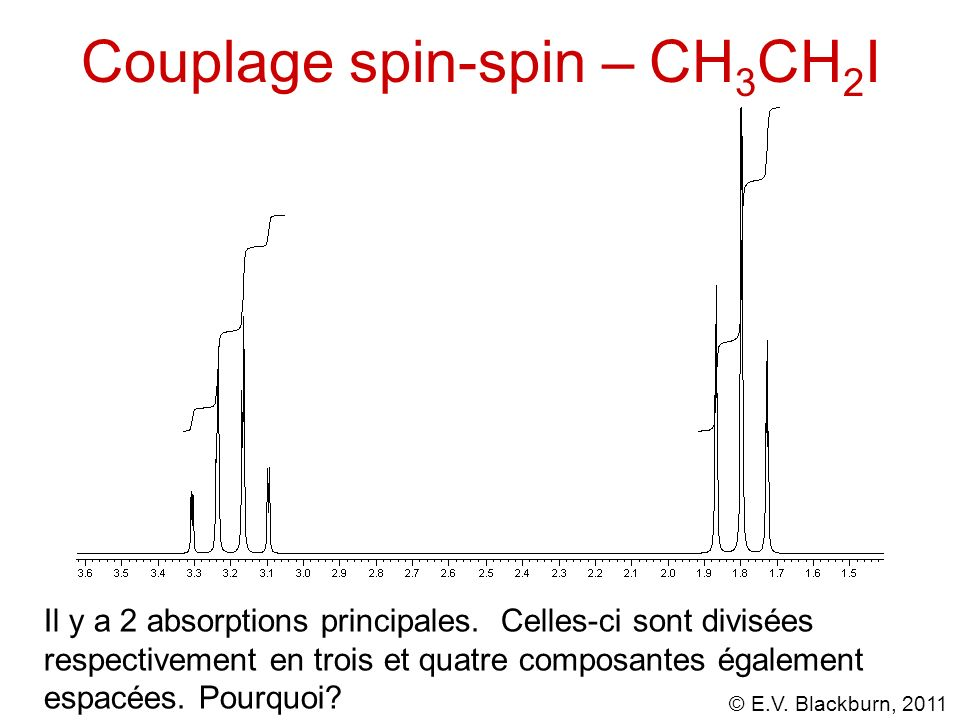Couplage spin-spin – CH3CH2I