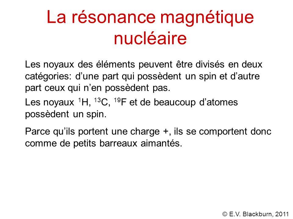 La résonance magnétique nucléaire