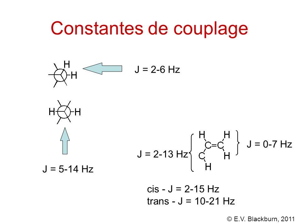 Constantes de couplage