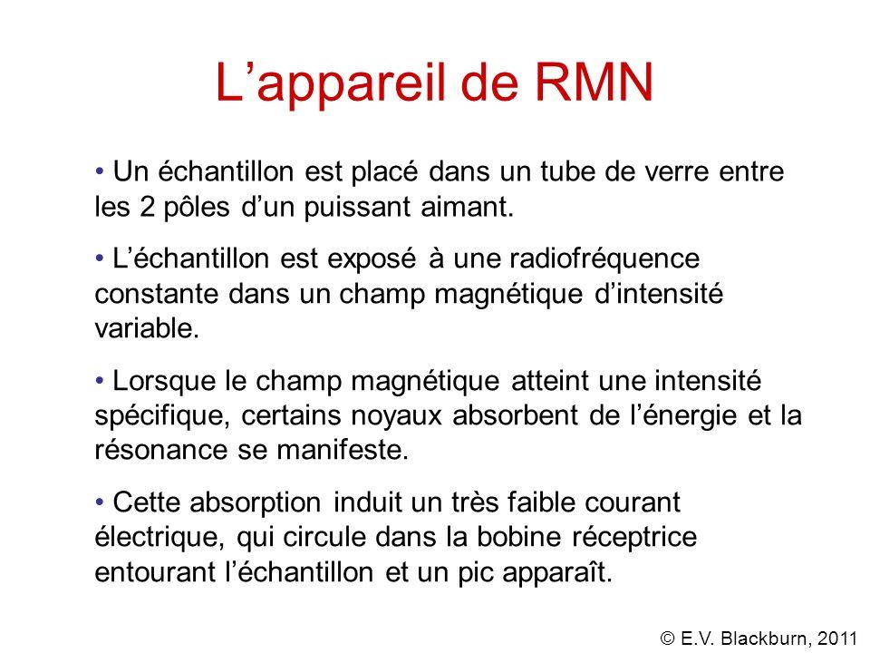 L'appareil de RMN Un échantillon est placé dans un tube de verre entre les 2 pôles d'un puissant aimant.