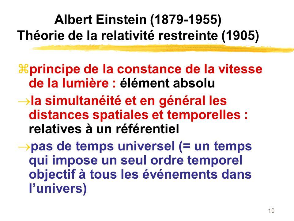 Albert Einstein (1879-1955) Théorie de la relativité restreinte (1905)