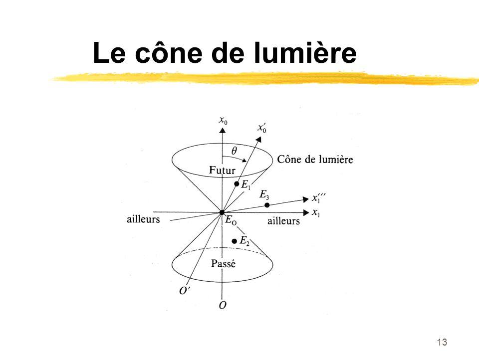 Le cône de lumière
