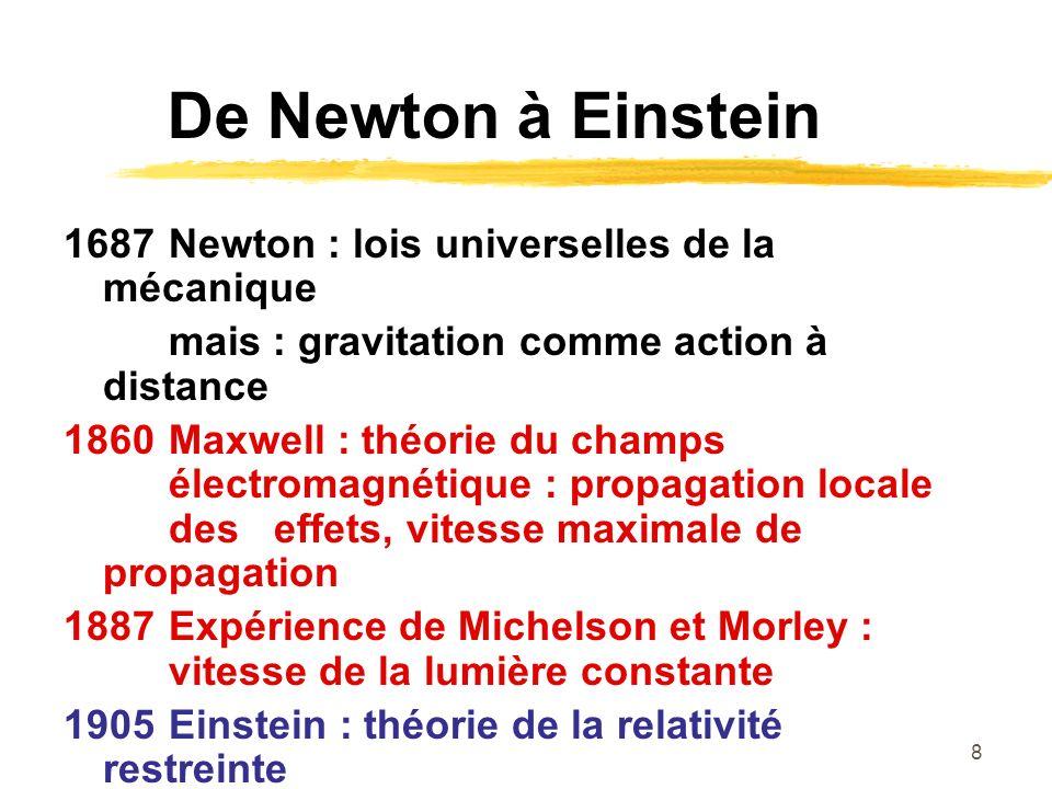 De Newton à Einstein 1687 Newton : lois universelles de la mécanique