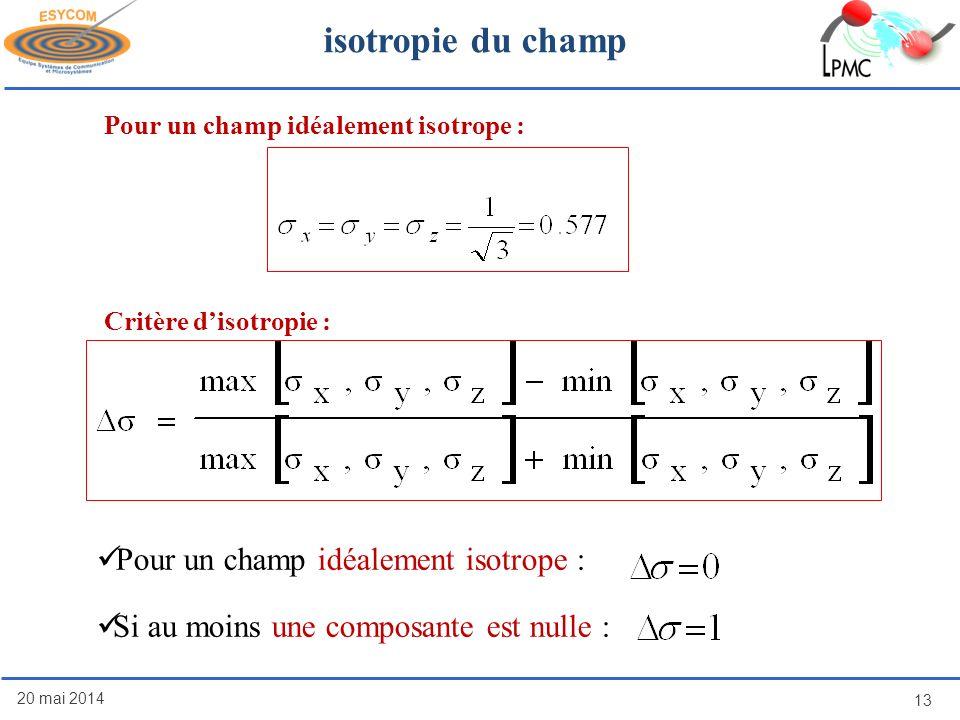 isotropie du champ Pour un champ idéalement isotrope :