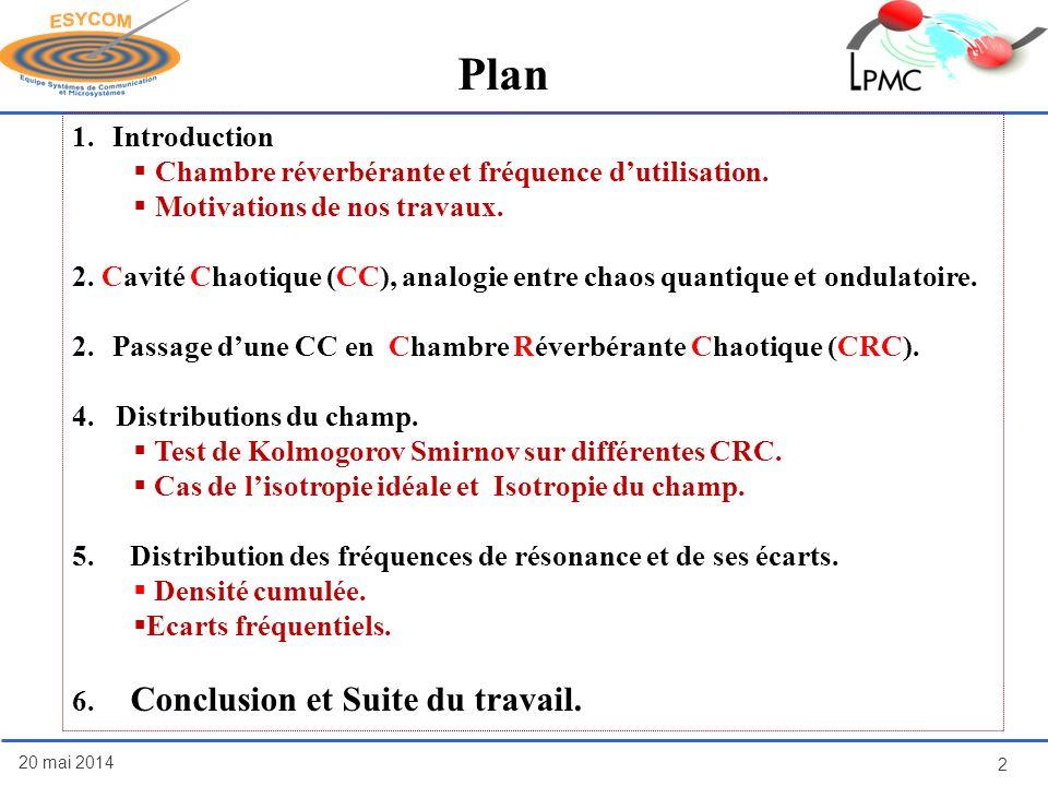 Plan Introduction Chambre réverbérante et fréquence d'utilisation.