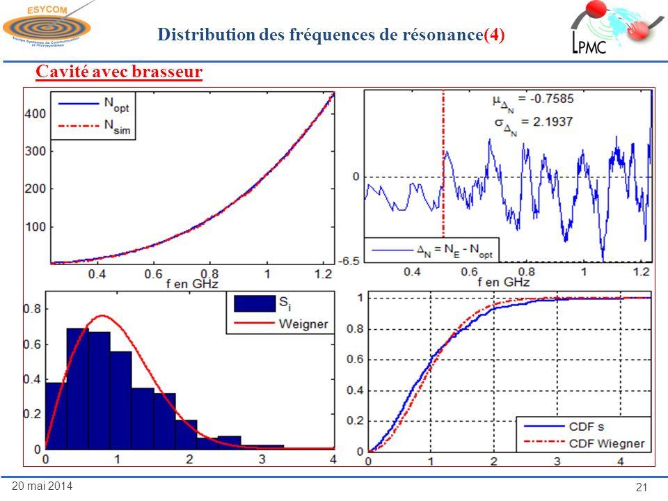 Distribution des fréquences de résonance(4)