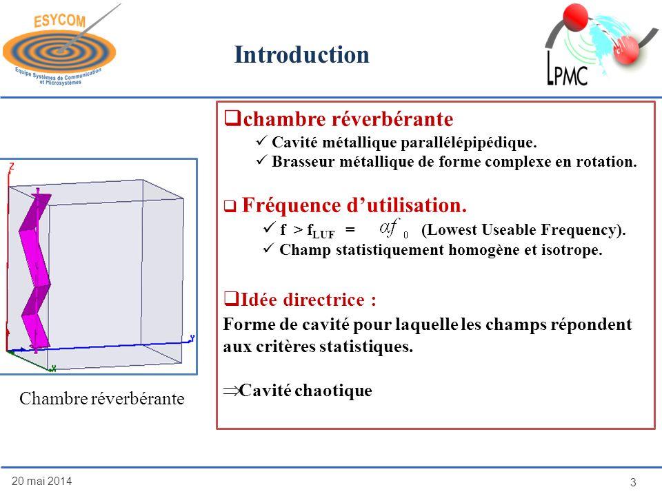 Introduction chambre réverbérante Idée directrice :