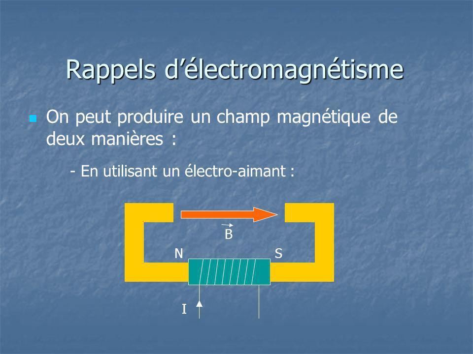 Rappels d'électromagnétisme