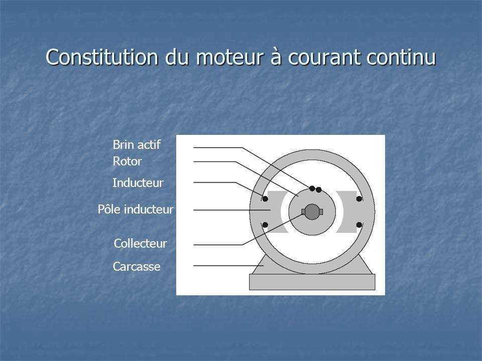 Constitution du moteur à courant continu