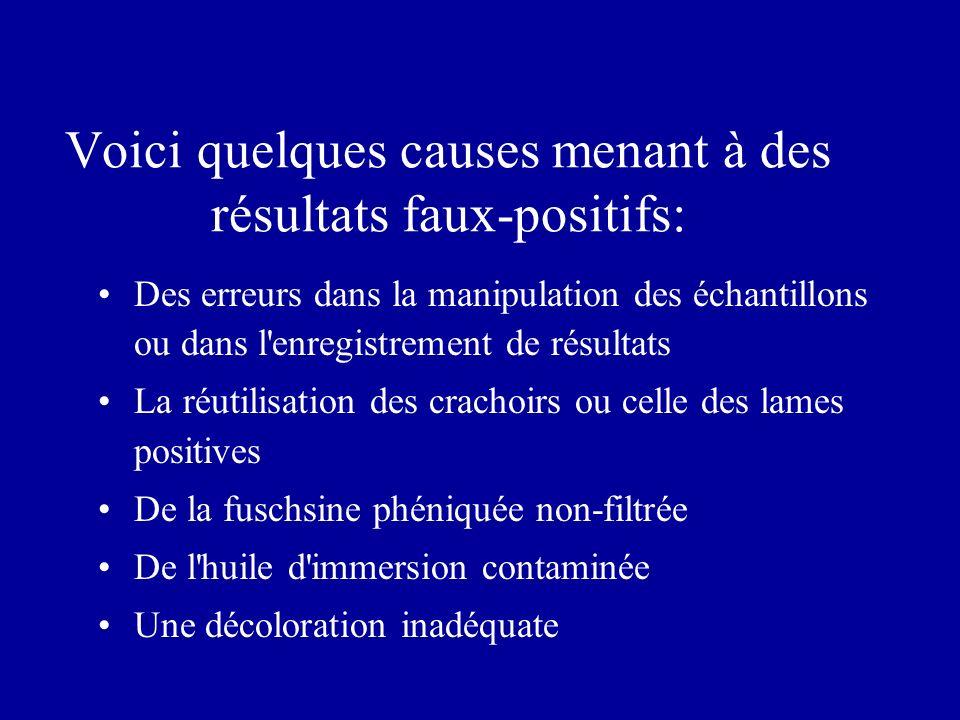 Voici quelques causes menant à des résultats faux-positifs: