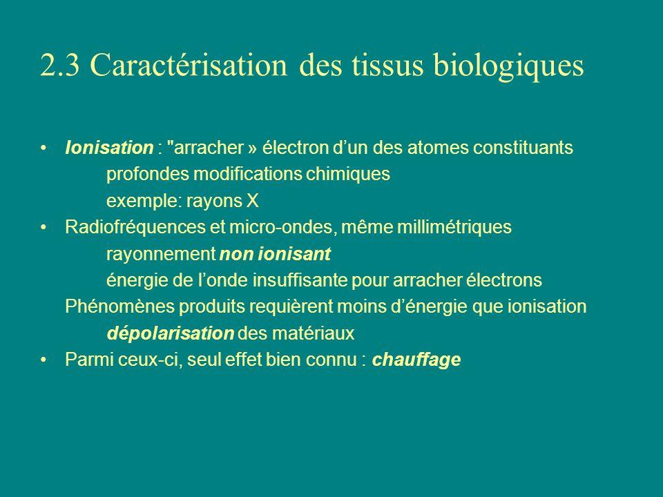 2.3 Caractérisation des tissus biologiques