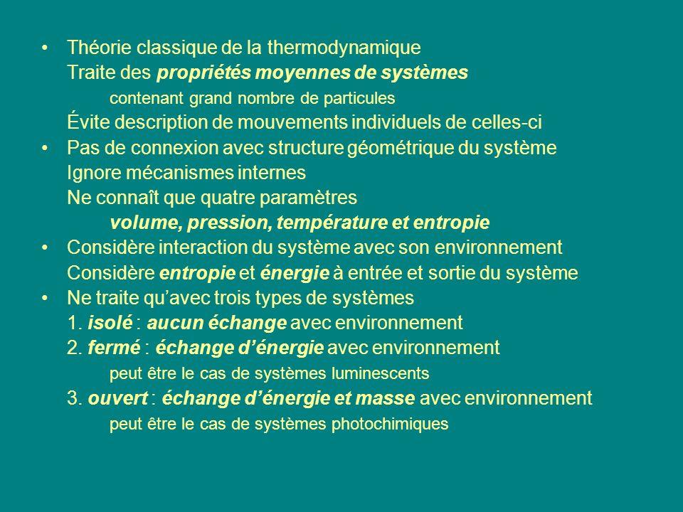 Théorie classique de la thermodynamique