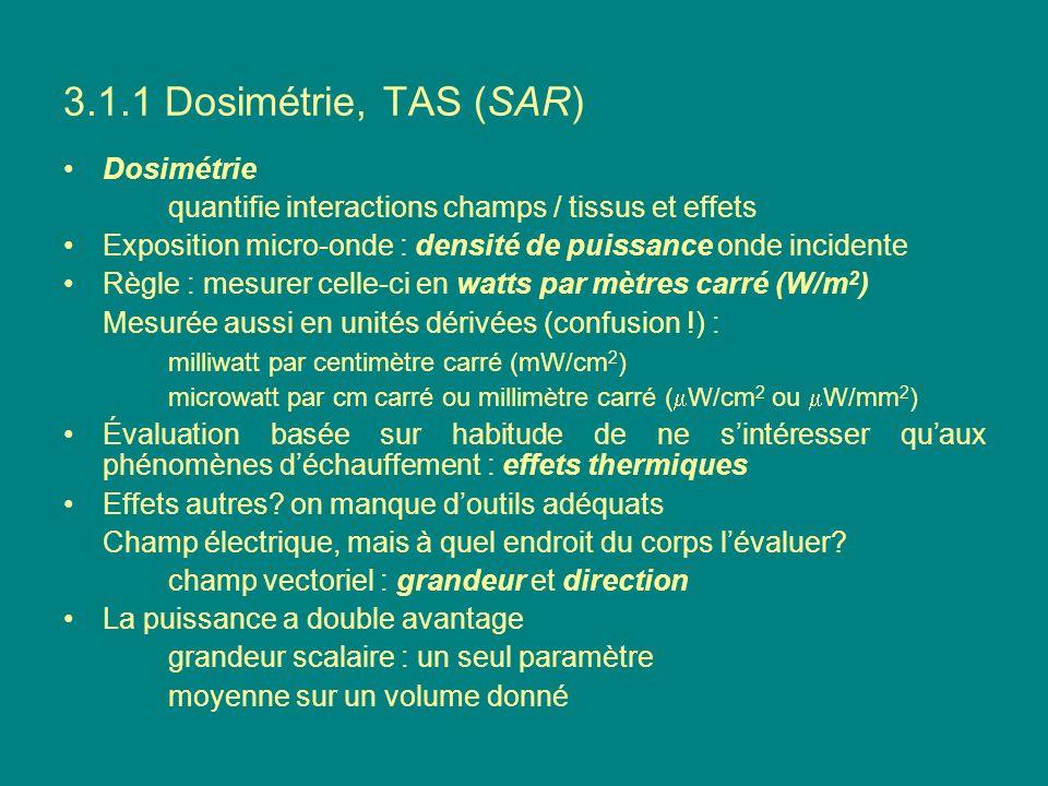 3.1.1 Dosimétrie, TAS (SAR) Dosimétrie