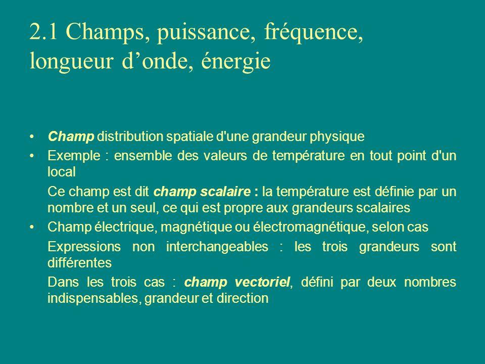 2.1 Champs, puissance, fréquence, longueur d'onde, énergie