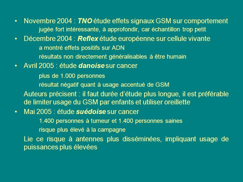 Novembre 2004 : TNO étude effets signaux GSM sur comportement
