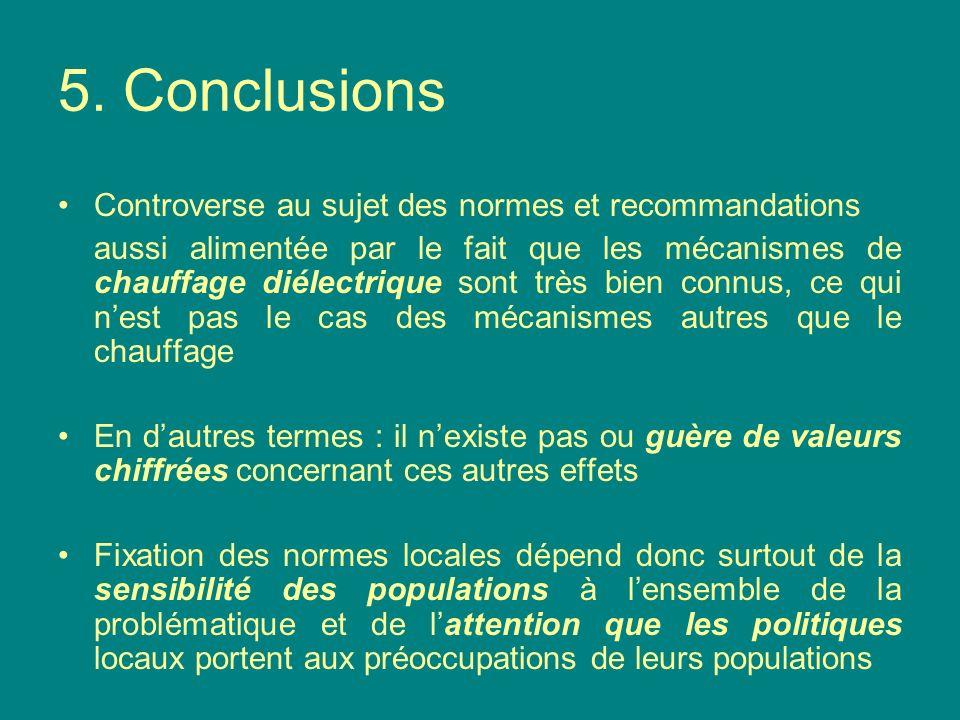 5. Conclusions Controverse au sujet des normes et recommandations