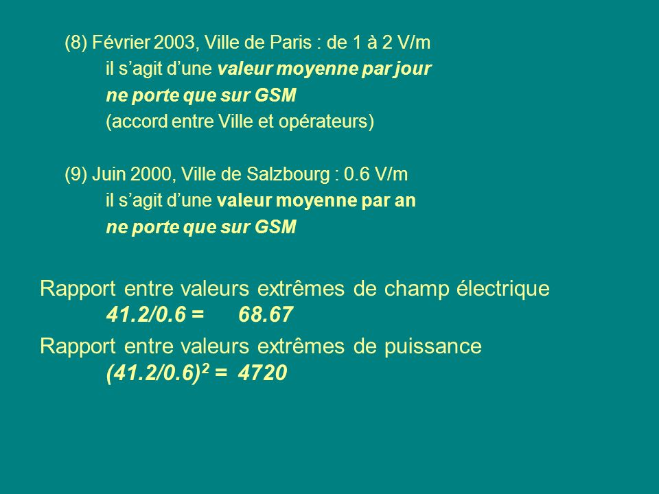 Rapport entre valeurs extrêmes de champ électrique 41.2/0.6 = 68.67
