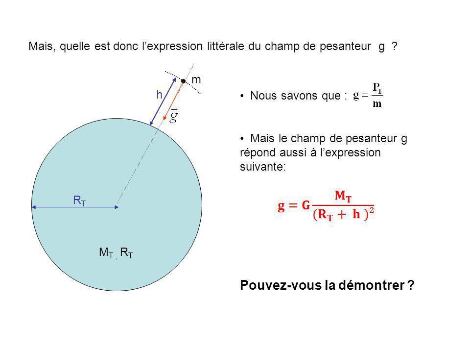 Mais, quelle est donc l'expression littérale du champ de pesanteur g