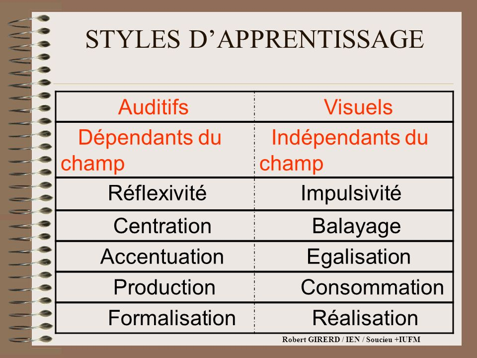STYLES D'APPRENTISSAGE