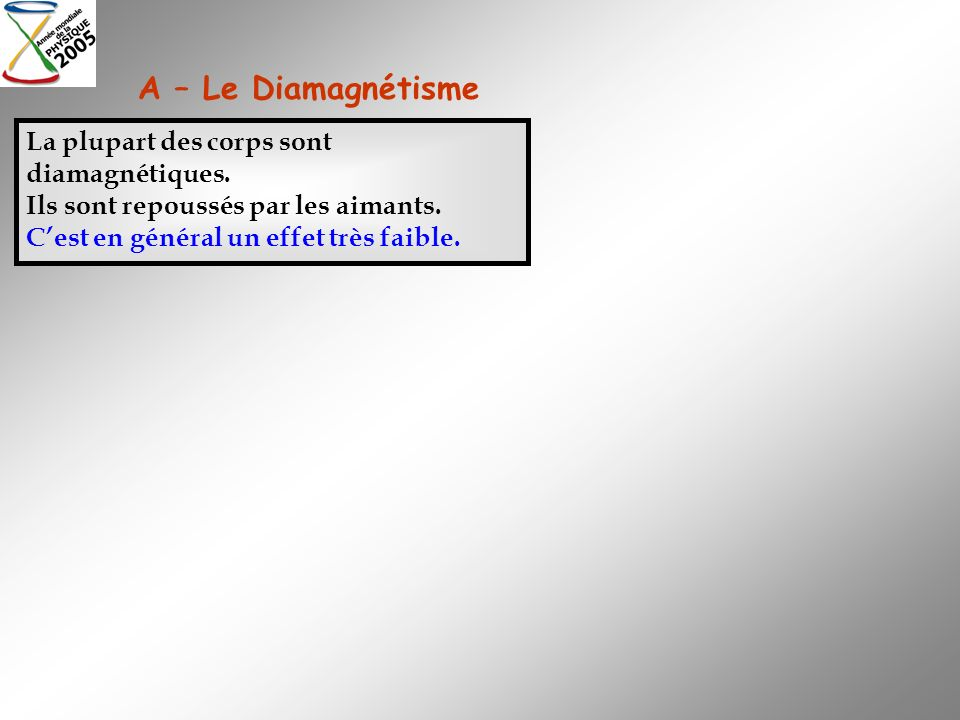 A – Le Diamagnétisme La plupart des corps sont diamagnétiques.