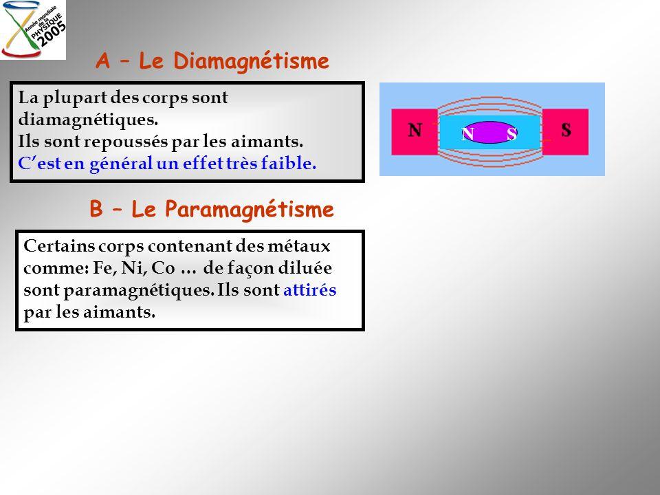 A – Le Diamagnétisme B – Le Paramagnétisme