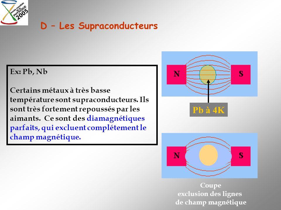 D – Les Supraconducteurs