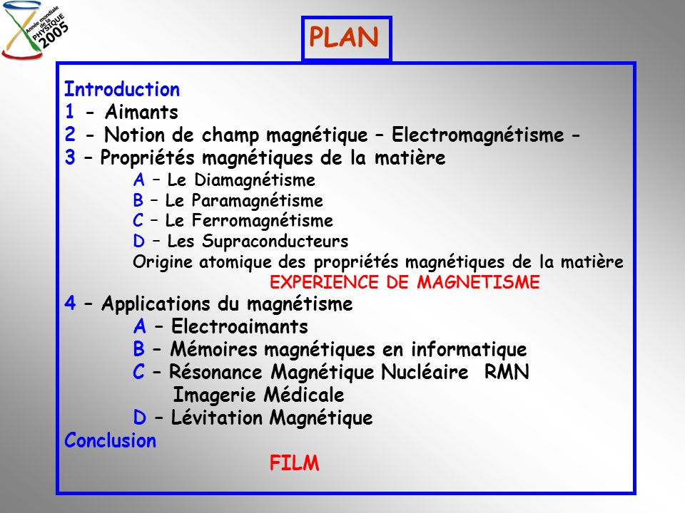 PLAN Introduction 1 - Aimants