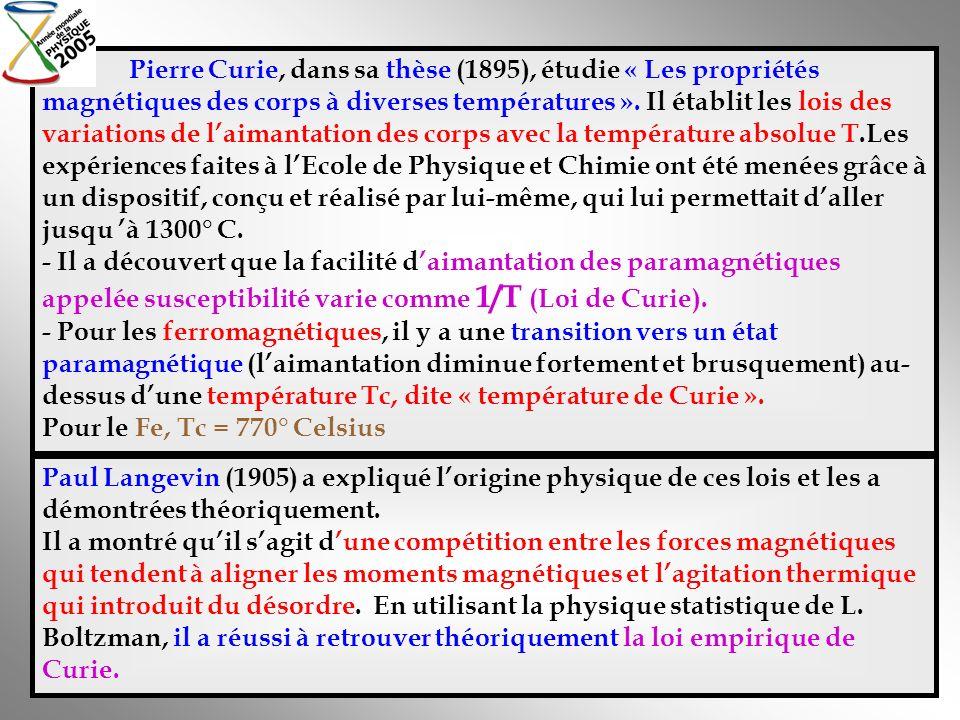Pierre Curie, dans sa thèse (1895), étudie « Les propriétés magnétiques des corps à diverses températures ». Il établit les lois des variations de l'aimantation des corps avec la température absolue T.Les expériences faites à l'Ecole de Physique et Chimie ont été menées grâce à un dispositif, conçu et réalisé par lui-même, qui lui permettait d'aller jusqu 'à 1300° C.