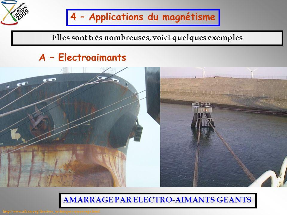 4 – Applications du magnétisme