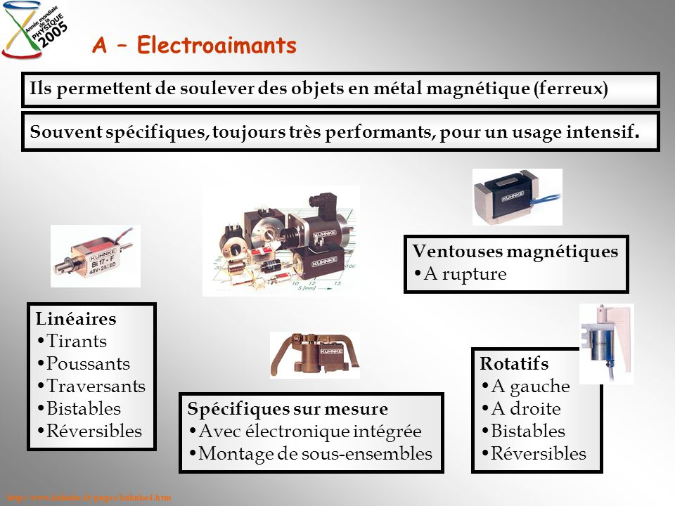 A – Electroaimants Ils permettent de soulever des objets en métal magnétique (ferreux)