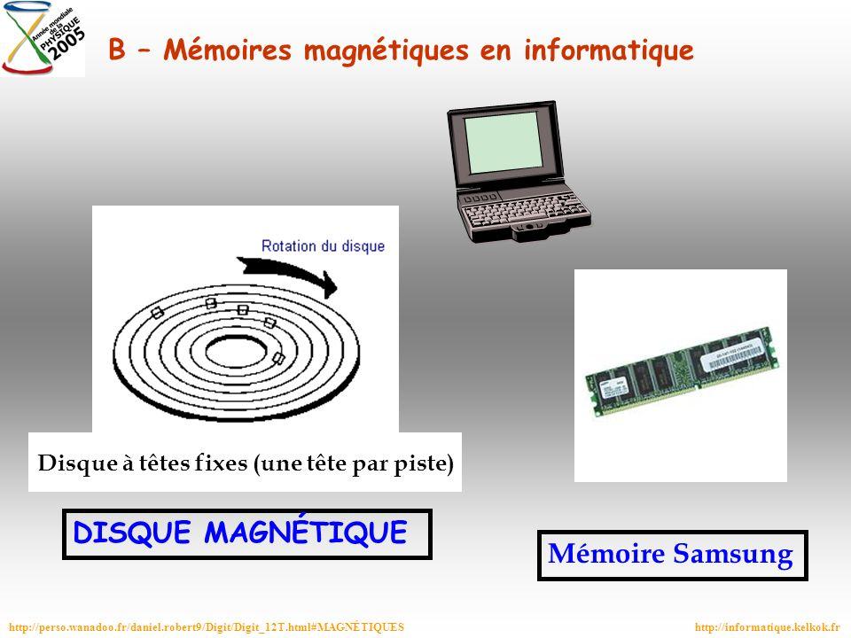 B – Mémoires magnétiques en informatique