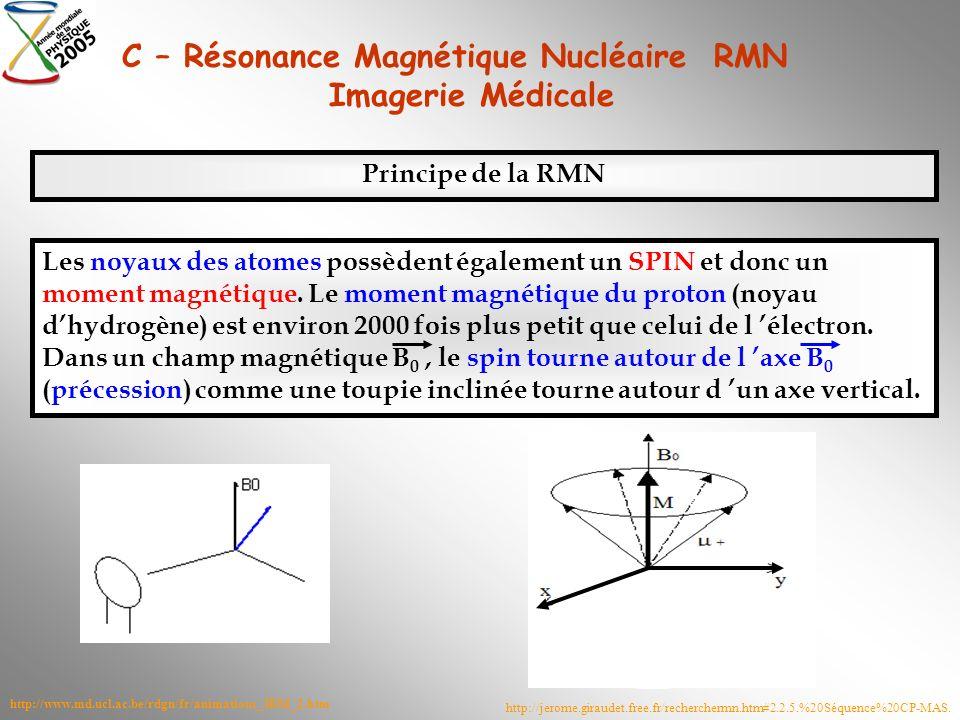 C – Résonance Magnétique Nucléaire RMN Imagerie Médicale
