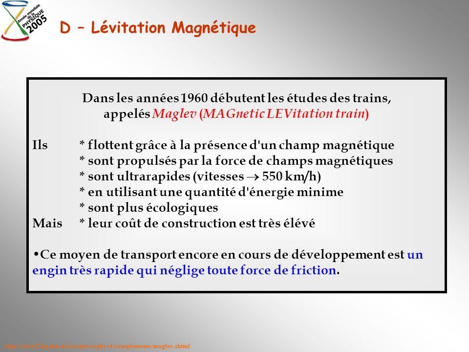 D – Lévitation Magnétique