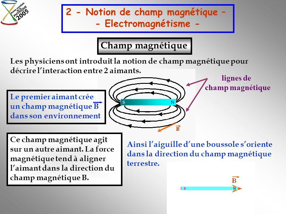 2 - Notion de champ magnétique –