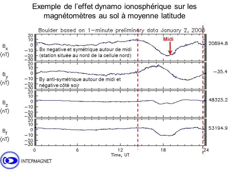 Exemple de l'effet dynamo ionosphérique sur les magnétomètres au sol à moyenne latitude