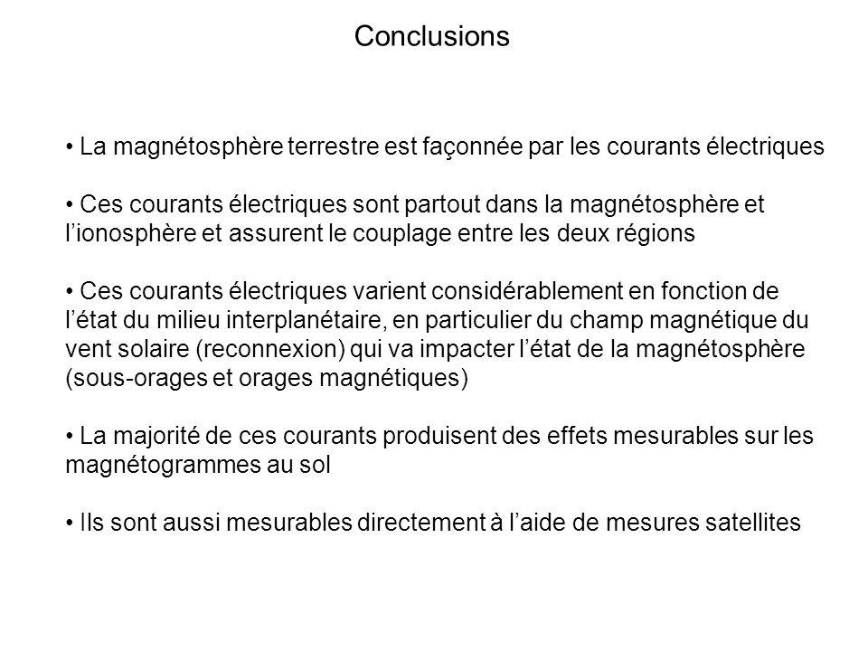 Conclusions La magnétosphère terrestre est façonnée par les courants électriques.