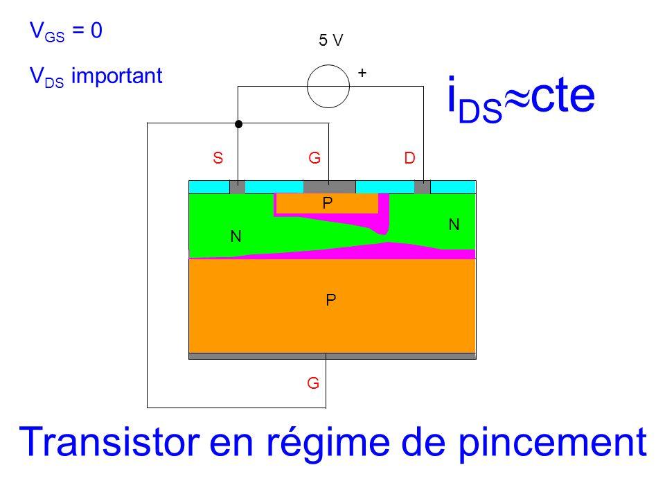 iDScte Transistor en régime de pincement VGS = 0 VDS important 5 V +