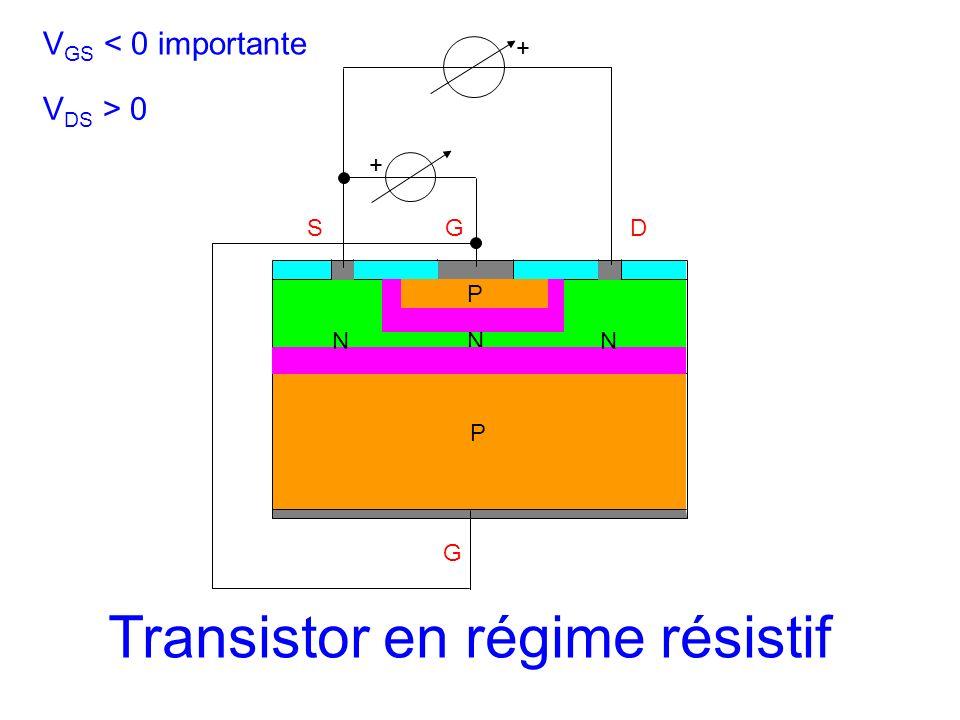 Transistor en régime résistif