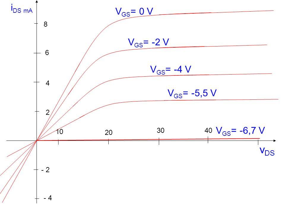 vDS iDS mA VGS= 0 V VGS= -2 V VGS= -4 V VGS= -5,5 V VGS= -6,7 V 8 6 4