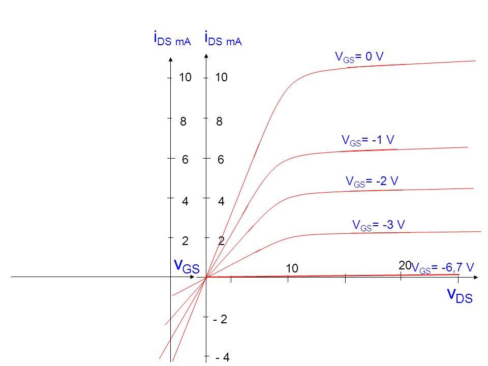 vGS vDS iDS mA iDS mA VGS= 0 V 10 10 8 8 VGS= -1 V 6 6 VGS= -2 V 4 4