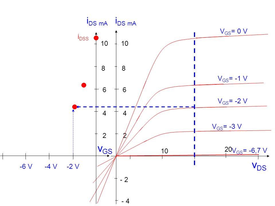 vGS vDS iDS mA iDS mA VGS= 0 V iDSS 10 10 8 8 VGS= -1 V 6 6 VGS= -2 V